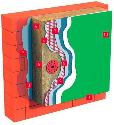 Принцип штукатурных фасадов